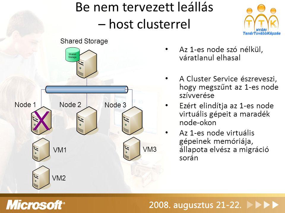 Be nem tervezett leállás – host clusterrel Az 1-es node szó nélkül, váratlanul elhasal A Cluster Service észreveszi, hogy megszűnt az 1-es node szívve