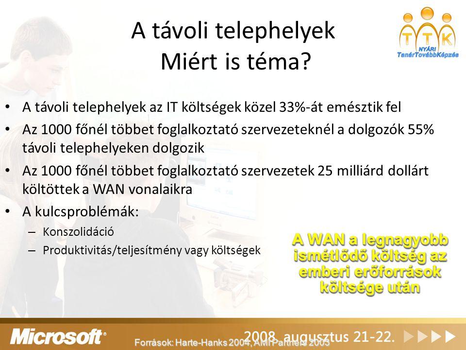 Kapcsolódó anyagok Verziók összehasonlítása – http:// www.microsoft.com/windowsserver2008/en/us/editions-overview.aspx http:// www.microsoft.com/windowsserver2008/en/us/editions-overview.aspx Windows Server 2008 virtuális labor (VHD) – http://www.microsoft.com/downloads/details.aspx?FamilyID=9aa65956-4a13-46a3-9711- 82939a041792&DisplayLang=en http://www.microsoft.com/downloads/details.aspx?FamilyID=9aa65956-4a13-46a3-9711- 82939a041792&DisplayLang=en Windows Server 2008 online virtuális labor – http://technet.microsoft.com/hu-hu/bb512925(en-us).aspx http://technet.microsoft.com/hu-hu/bb512925(en-us).aspx Windows Server 2008 Reviewer's Guide – http://technet.microsoft.com/en-us/windowsserver/2008/bb414776.aspx http://technet.microsoft.com/en-us/windowsserver/2008/bb414776.aspx TechNet Fórum – szakmai kérdések és válaszok – http://www.microsoft.hu/technetforum http://www.microsoft.hu/technetforum TechNet Portál – szakmai cikkek – http://www.microsoft.hu/technet http://www.microsoft.hu/technet Angol Windows Server 2008 témaközpont – http://technet.microsoft.com/hu-hu/windowsserver/default(en-us).aspx?wt.svl=leftnav http://technet.microsoft.com/hu-hu/windowsserver/default(en-us).aspx?wt.svl=leftnav