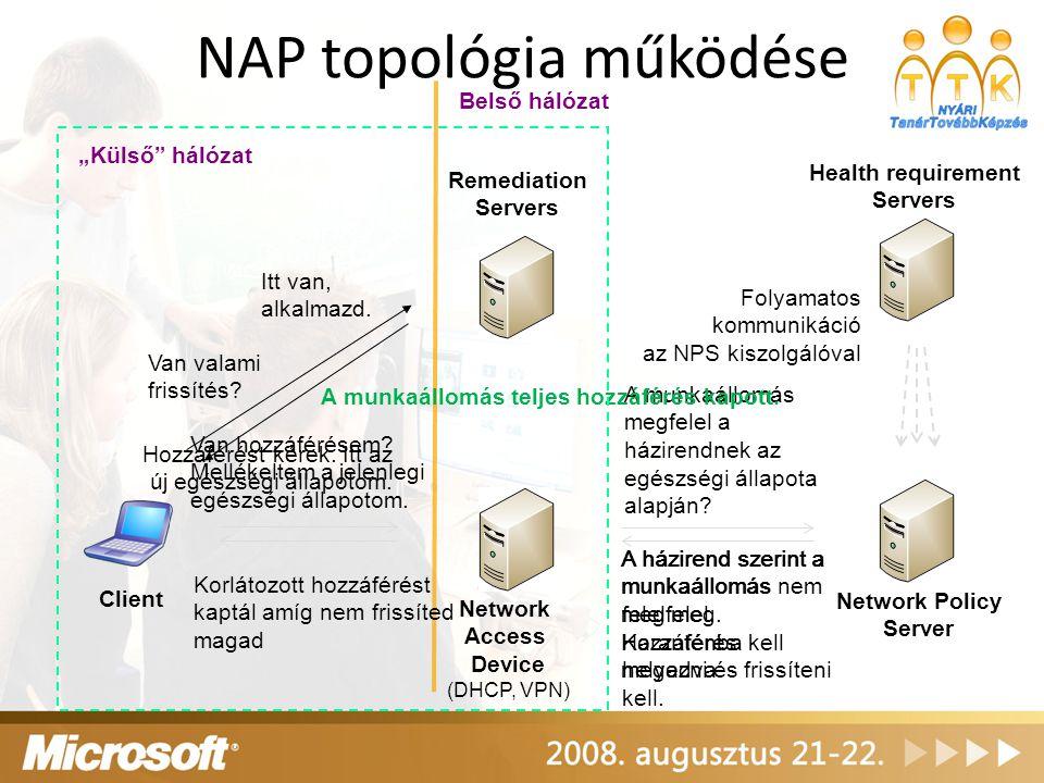 Hozzáférést kérek. Itt az új egészségi állapotom. NAP topológia működése Network Policy Server Client Network Access Device (DHCP, VPN) Remediation Se