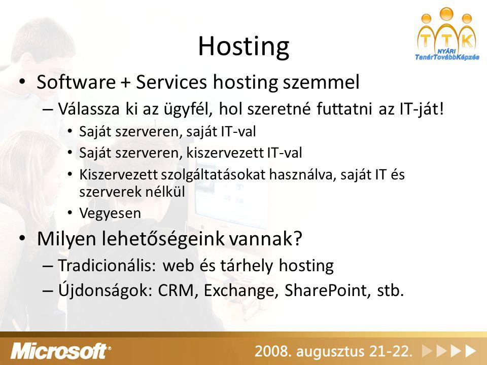 Hosting Software + Services hosting szemmel – Válassza ki az ügyfél, hol szeretné futtatni az IT-ját! Saját szerveren, saját IT-val Saját szerveren, k
