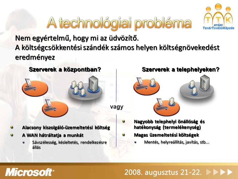 System Center a Virtual Server 2005 R2-höz és a Hyper-V-hez Központi rendelkezésre állás, teljesítmény és egészség mérés, felügyelet A virtuális gépek aprólékos finomhangolási lehetősége Részletes jelentések MOM 2005 MP for MVS 2005 A host (vagy szülő) felügyelete, patchelése, stb.