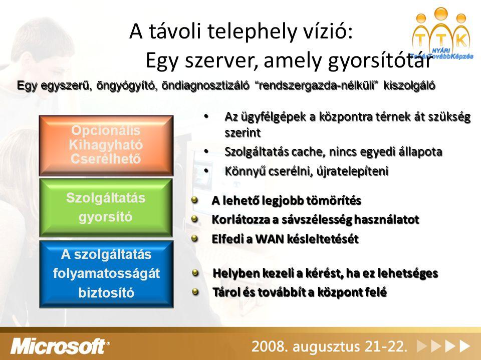 Opcionális Kihagyható Cserélhető A szolgáltatás folyamatosságát biztosító Szolgáltatás gyorsító A távoli telephely vízió: Egy szerver, amely gyorsítót