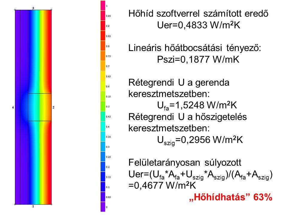 """Hőhíd szoftverrel számított eredő Uer=0,2504 W/m 2 K Lineáris hőátbocsátási tényező: Pszi=0,0472 W/mK Rétegrendi U a gerenda keresztmetszetben: U fa = 0,4557 W/m 2 K Rétegrendi U a hőszigetelés keresztmetszetben: U szig =0,2032 W/m 2 K Felületarányosan súlyozott Uer=(U fa *A fa +U szig *A szig )/(A fa +A szig ) =0,2386 W/m 2 K """"Hőhídhatás 18%"""