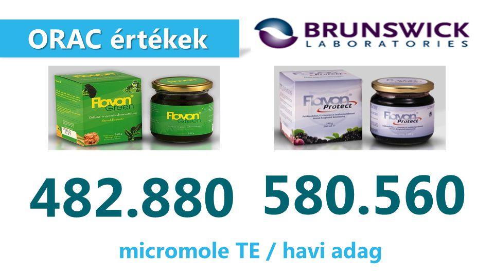 ORAC értékek ORAC értékek 482.880 580.560 micromole TE / havi adag