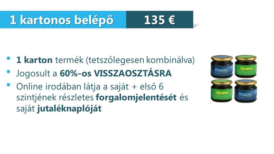 1 kartonos belépő 1 kartonos belépő 1 karton termék (tetszőlegesen kombinálva) Jogosult a 60%-os VISSZAOSZTÁSRA Online irodában látja a saját + első 6 szintjének részletes forgalomjelentését és saját jutaléknaplóját 135 €
