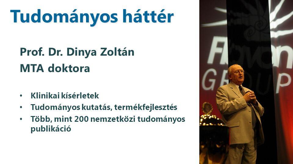 Tudományos háttér Prof. Dr. Dinya Zoltán MTA doktora Klinikai kísérletek Tudományos kutatás, termékfejlesztés Több, mint 200 nemzetközi tudományos pub
