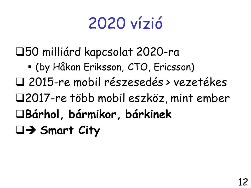  50 milliárd kapcsolat 2020-ra  (by Håkan Eriksson, CTO, Ericsson)  2015-re mobil részesedés > vezetékes  2017-re több mobil eszköz, mint ember 