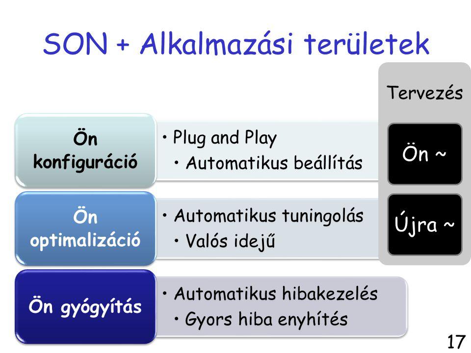 SON + Alkalmazási területek  Útválasztás  Rádiós erőforrások Plug and Play Automatikus beállítás Ön konfiguráció Automatikus tuningolás Valós idejű