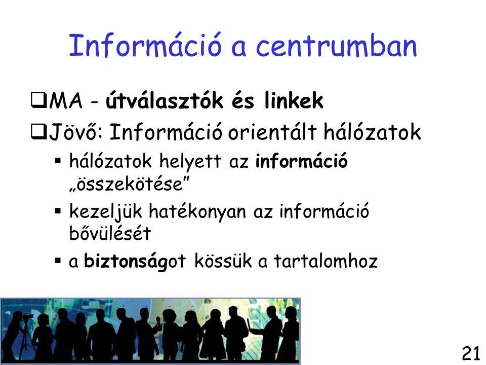 """Információ a centrumban  MA - útválasztók és linkek  Jövő: Információ orientált hálózatok  hálózatok helyett az információ """"összekötése""""  kezeljük"""