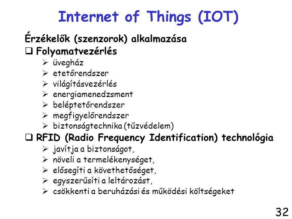 Internet of Things (IOT) Érzékelők (szenzorok) alkalmazása  Folyamatvezérlés  üvegház  etetőrendszer  világításvezérlés  energiamenedzsment  bel