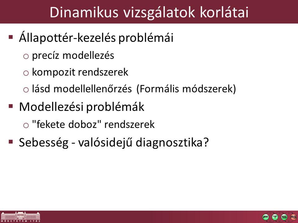 Dinamikus vizsgálatok korlátai  Állapottér-kezelés problémái o precíz modellezés o kompozit rendszerek o lásd modellellenőrzés (Formális módszerek) 