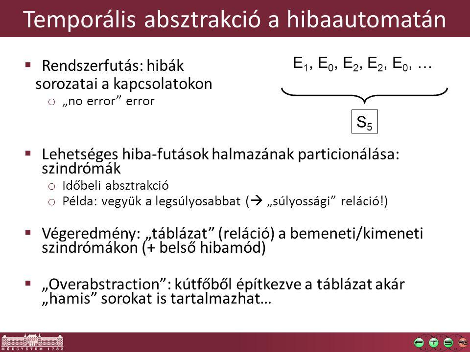 """Temporális absztrakció a hibaautomatán  Rendszerfutás: hibák sorozatai a kapcsolatokon o """"no error"""" error  Lehetséges hiba-futások halmazának partic"""