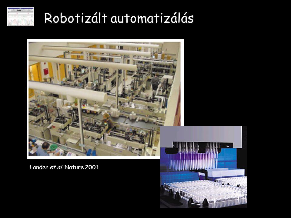 Robotizált automatizálás Lander et al. Nature 2001