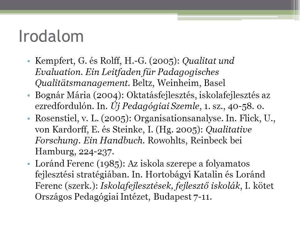 Irodalom Kempfert, G. és Rolff, H.-G. (2005): Qualitat und Evaluation. Ein Leitfaden für Padagogisches Qualitätsmanagement. Beltz, Weinheim, Basel Bog