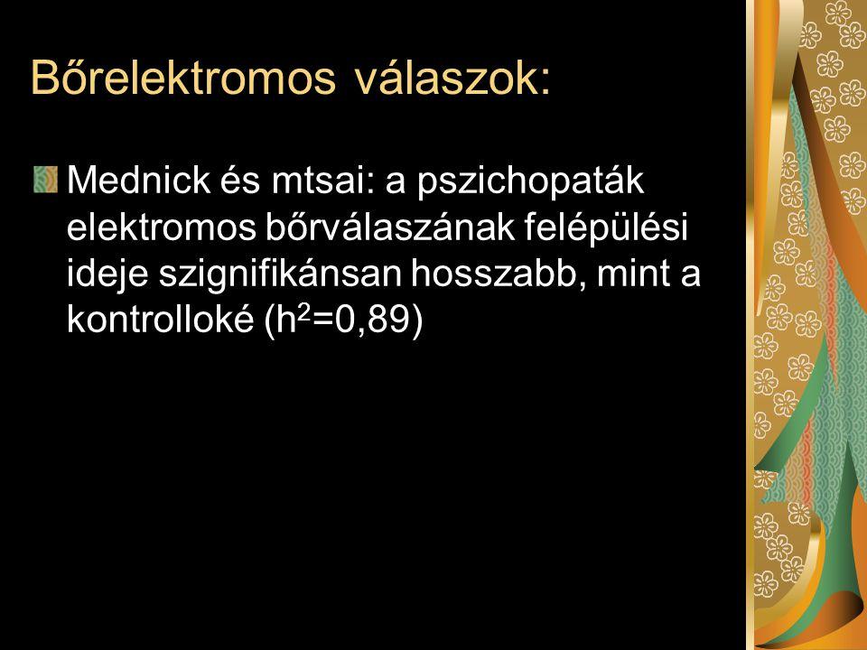 Bőrelektromos válaszok: Mednick és mtsai: a pszichopaták elektromos bőrválaszának felépülési ideje szignifikánsan hosszabb, mint a kontrolloké (h 2 =0,89)