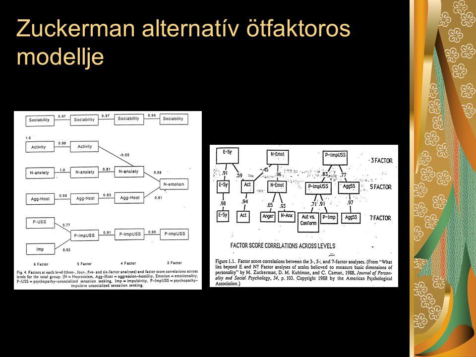 Más biokémiai eredetű modellek Stein: a katekolaminok és az endogén opioidok szerepe Dopamin: megközelítés Noradrenalin: megerősítés Endogén opioidok: kielégülés Cloninger: három fontos agyi rendszer Dopamin: újdonságkeresés Szerotonin: veszélykerülés Noradrenalin: jutalomfüggés