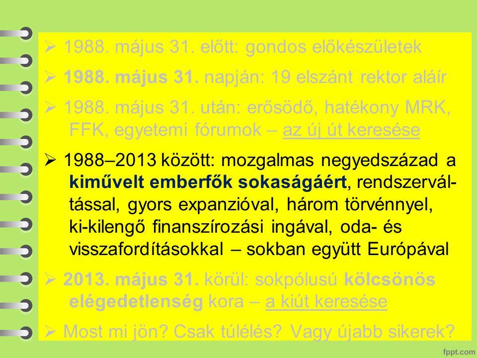  1988.május 31. előtt: gondos előkészületek  1988.