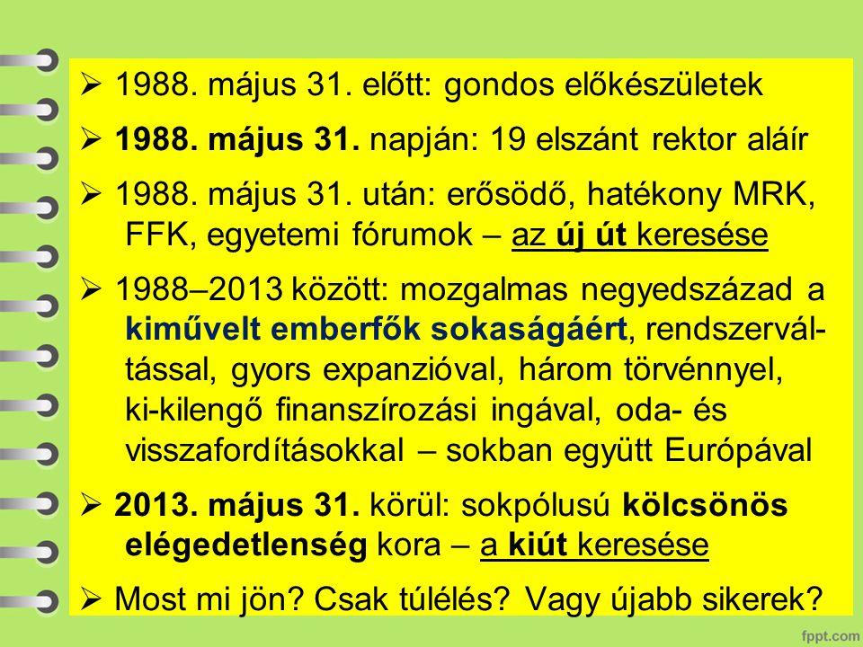  1988. május 31. előtt: gondos előkészületek  1988.