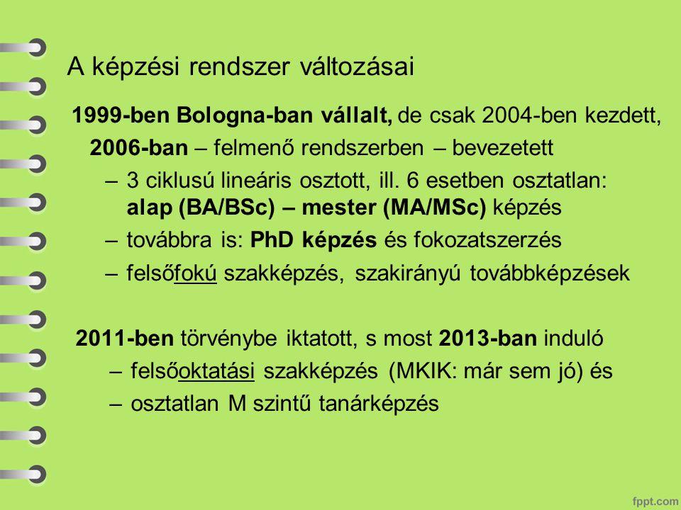 A képzési rendszer változásai 1999-ben Bologna-ban vállalt, de csak 2004-ben kezdett, 2006-ban – felmenő rendszerben – bevezetett –3 ciklusú lineáris osztott, ill.