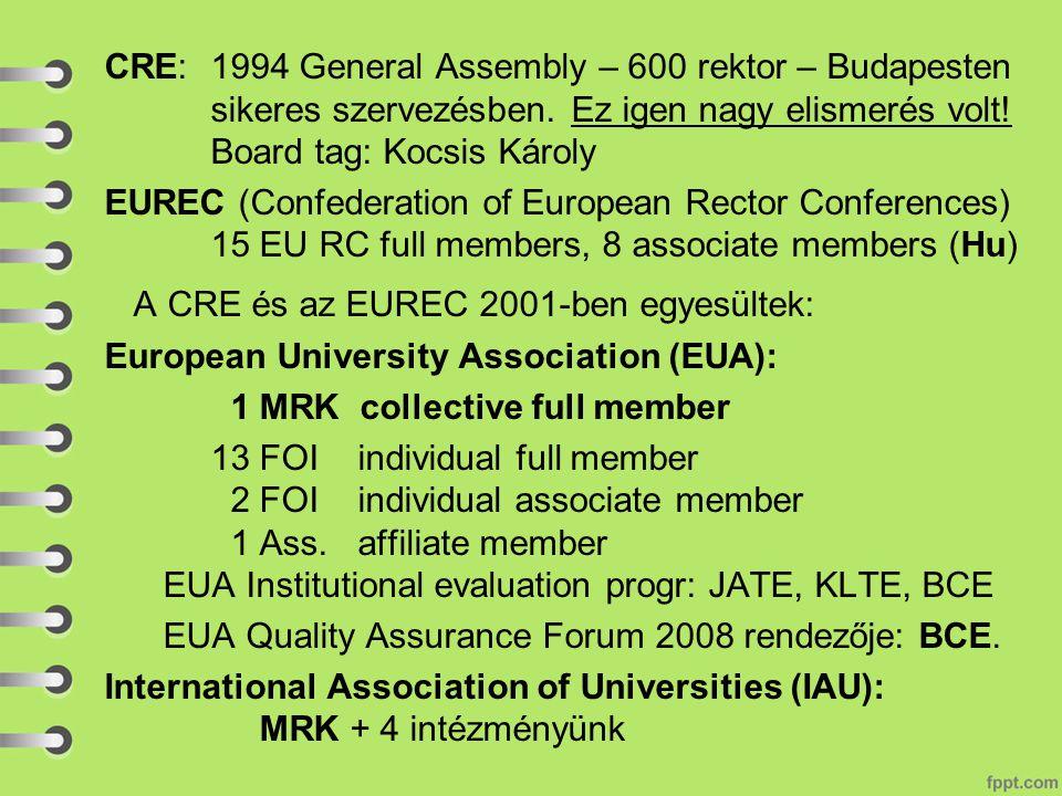 CRE:1994 General Assembly – 600 rektor – Budapesten sikeres szervezésben.