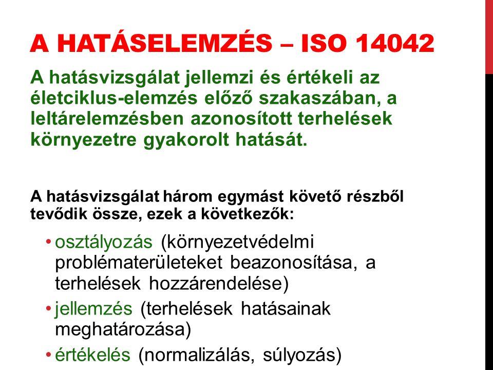 A HATÁSELEMZÉS – ISO 14042 A hatásvizsgálat jellemzi és értékeli az életciklus-elemzés előző szakaszában, a leltárelemzésben azonosított terhelések kö