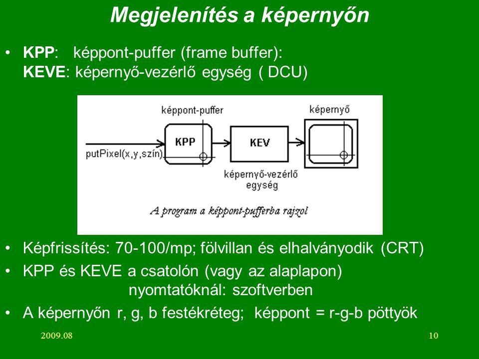 2009.0810 Megjelenítés a képernyőn KPP: képpont-puffer (frame buffer): KEVE: képernyő-vezérlő egység ( DCU) Képfrissítés: 70-100/mp; fölvillan és elhalványodik (CRT) KPP és KEVE a csatolón (vagy az alaplapon) nyomtatóknál: szoftverben A képernyőn r, g, b festékréteg; képpont = r-g-b pöttyök
