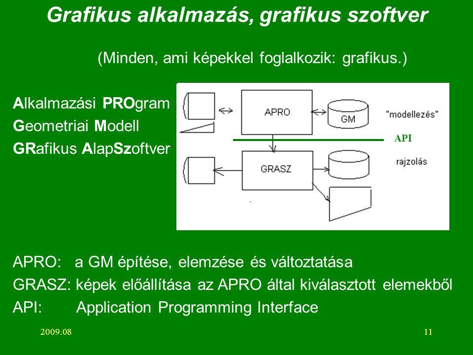 2009.0811 Grafikus alkalmazás, grafikus szoftver (Minden, ami képekkel foglalkozik: grafikus.) Alkalmazási PROgram Geometriai Modell GRafikus AlapSzoftver APRO: a GM építése, elemzése és változtatása GRASZ: képek előállítása az APRO által kiválasztott elemekből API: Application Programming Interface API