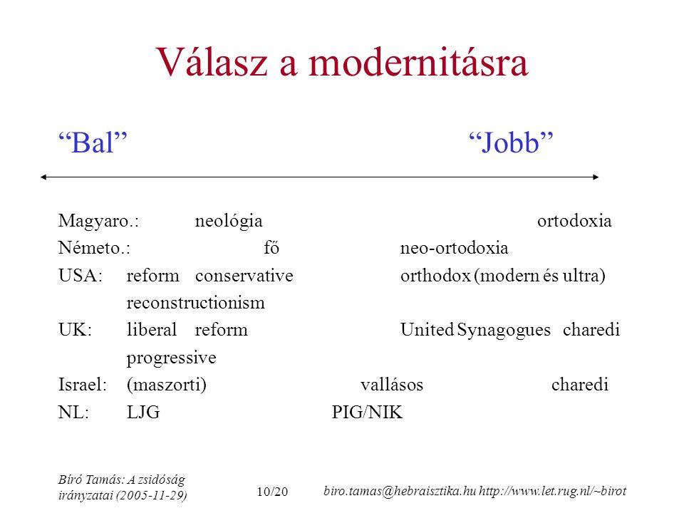 10/20 Bíró Tamás: A zsidóság irányzatai (2005-11-29) biro.tamas@hebraisztika.hu http://www.let.rug.nl/~birot Bal Jobb Magyaro.:neológiaortodoxia Németo.:főneo-ortodoxia USA: reformconservativeorthodox (modern és ultra) reconstructionism UK:liberalreformUnited Synagogues charedi progressive Israel:(maszorti) vallásos charedi NL:LJGPIG/NIK Válasz a modernitásra