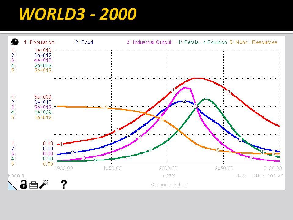Alapvető modellezési eszközök és módszerek Áramfüggvények példák: extenzív áram: termékek és szolgáltatások int.