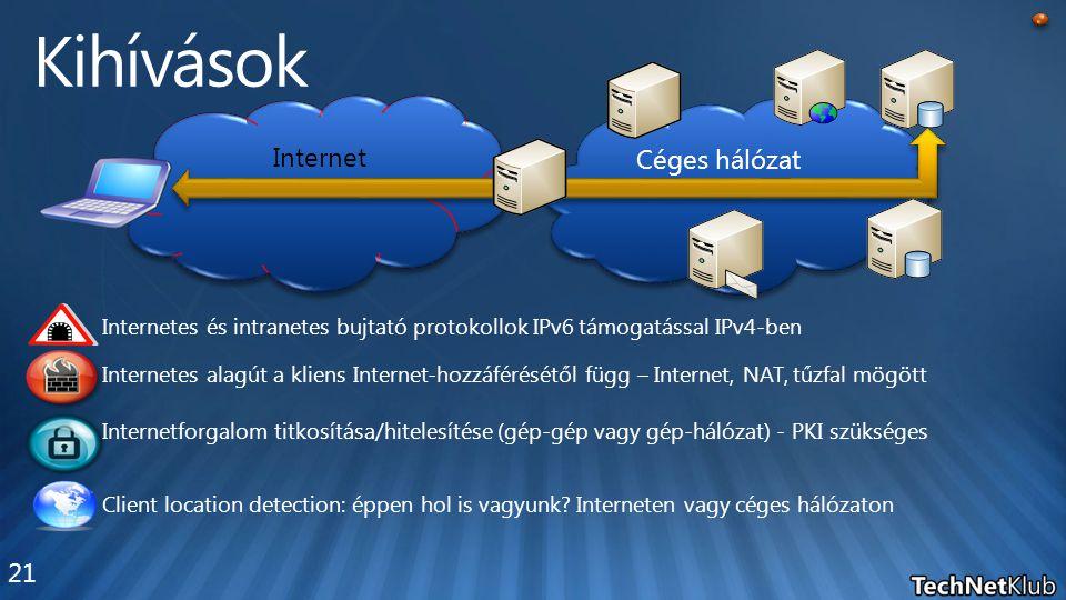 Internetes és intranetes bujtató protokollok IPv6 támogatással IPv4-ben Internetes alagút a kliens Internet-hozzáférésétől függ – Internet, NAT, tűzfa