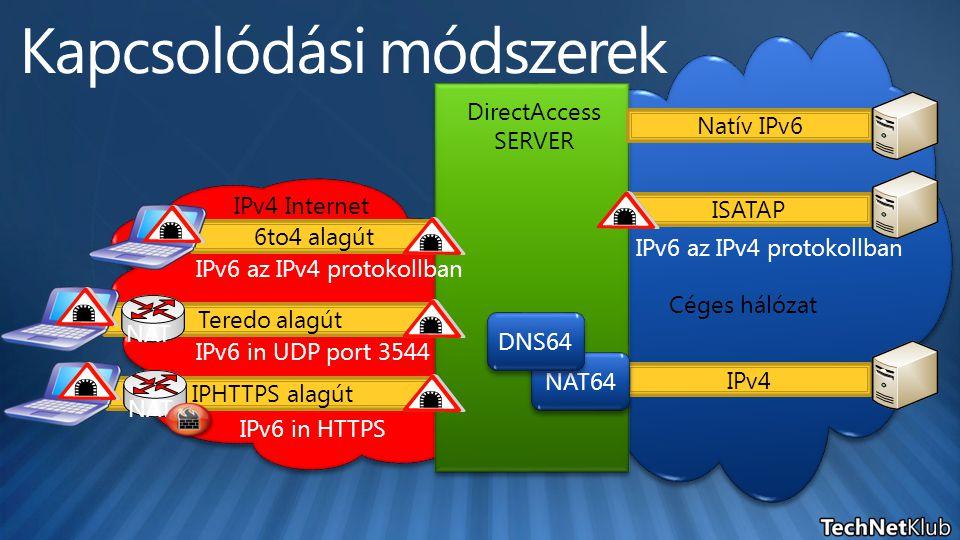 6to4 alagút Teredo alagút NAT IPHTTPS alagút NAT IPv4 Internet IPv6 in UDP port 3544 IPv6 az IPv4 protokollban IPv6 in HTTPS Natív IPv6 ISATAP IPv6 az