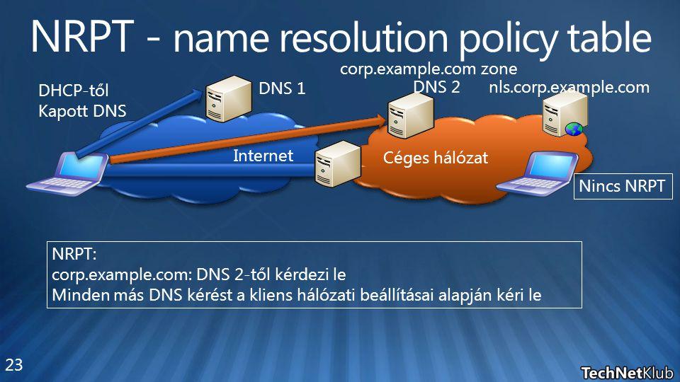 Internet Céges hálózat corp.example.com zone DNS 1 DNS 2 DHCP-től Kapott DNS nls.corp.example.com NRPT: corp.example.com: DNS 2-től kérdezi le Minden