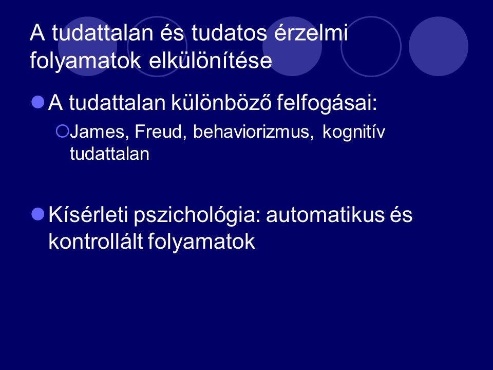A tudattalan és tudatos érzelmi folyamatok elkülönítése A tudattalan különböző felfogásai:  James, Freud, behaviorizmus, kognitív tudattalan Kísérleti pszichológia: automatikus és kontrollált folyamatok