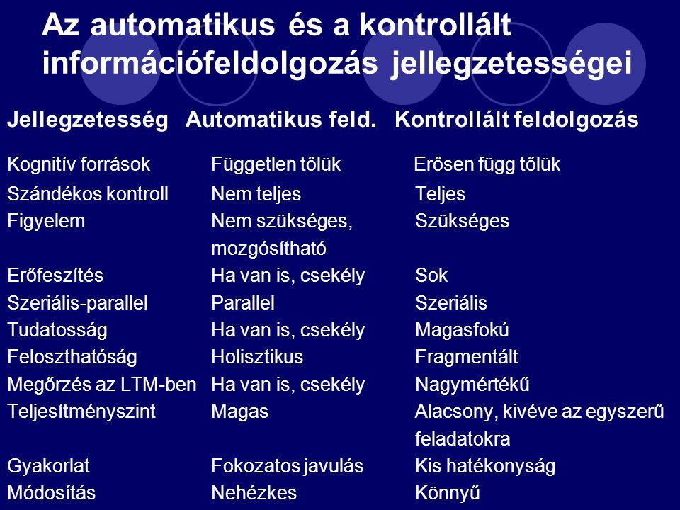Az automatikus és a kontrollált információfeldolgozás jellegzetességei Jellegzetesség Automatikus feld.