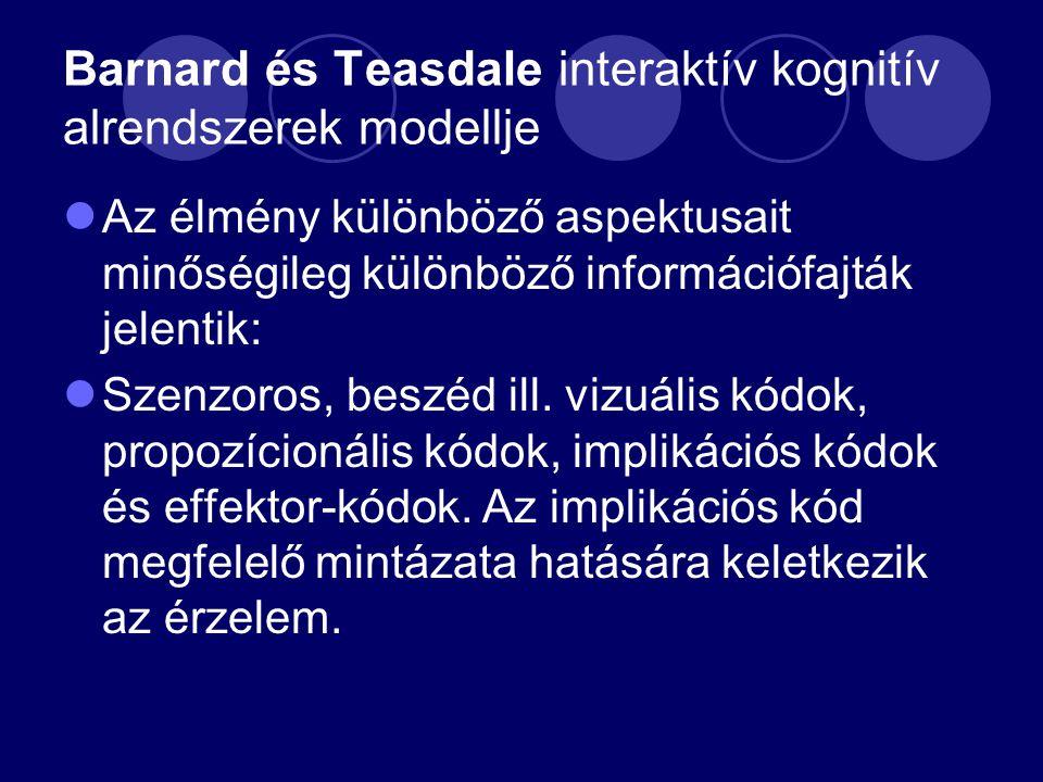 Barnard és Teasdale interaktív kognitív alrendszerek modellje Az élmény különböző aspektusait minőségileg különböző információfajták jelentik: Szenzoros, beszéd ill.