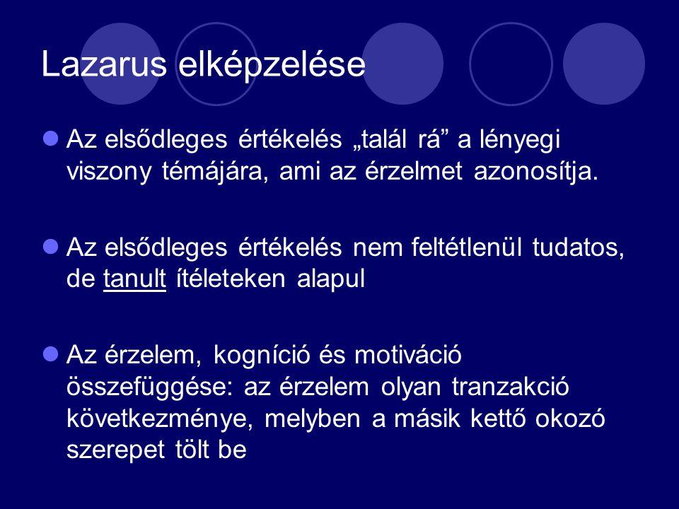 """Lazarus elképzelése Az elsődleges értékelés """"talál rá a lényegi viszony témájára, ami az érzelmet azonosítja."""