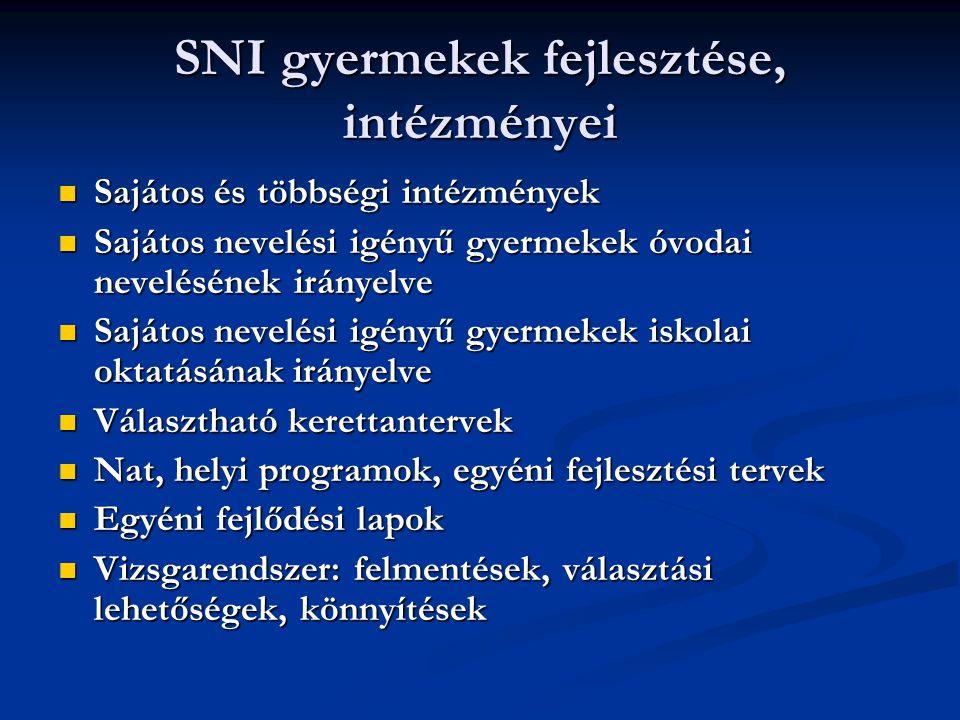 SNI gyermekek fejlesztése, intézményei Sajátos és többségi intézmények Sajátos és többségi intézmények Sajátos nevelési igényű gyermekek óvodai nevelé