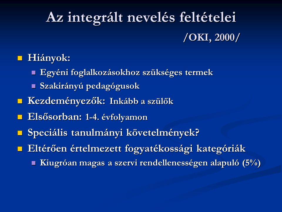 Az integrált nevelés feltételei /OKI, 2000/ Hiányok: Hiányok: Egyéni foglalkozásokhoz szükséges termek Egyéni foglalkozásokhoz szükséges termek Szakir