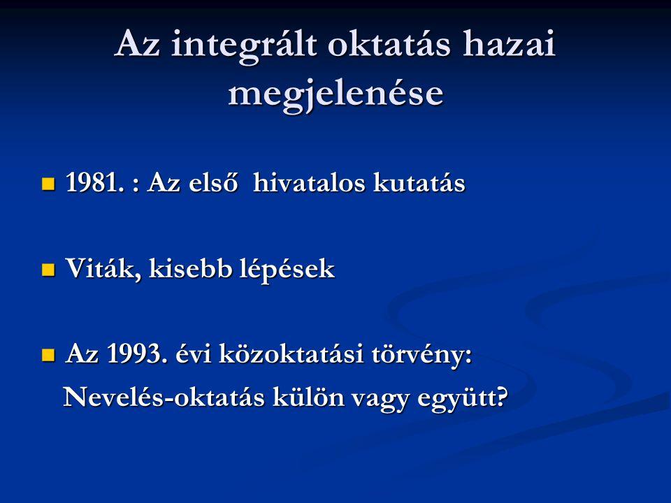Az integrált oktatás hazai megjelenése 1981. : Az első hivatalos kutatás 1981. : Az első hivatalos kutatás Viták, kisebb lépések Viták, kisebb lépések