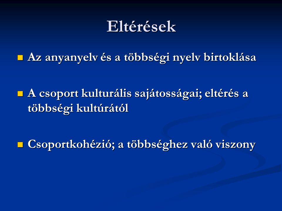 Eltérések Az anyanyelv és a többségi nyelv birtoklása Az anyanyelv és a többségi nyelv birtoklása A csoport kulturális sajátosságai; eltérés a többség