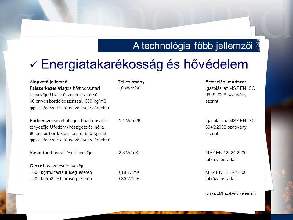 A technológia főbb jellemzői Energiatakarékosság és hővédelem Alapvető jellemzőTeljesítményÉrtékelési módszer Falszerkezet átlagos hőátbocsátási1,0 W/