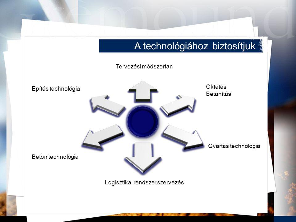 A technológiához biztosítjuk