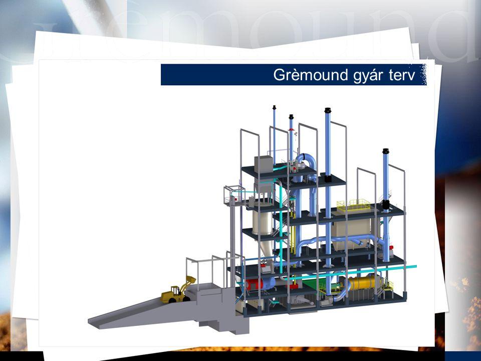 Grèmound gyár terv
