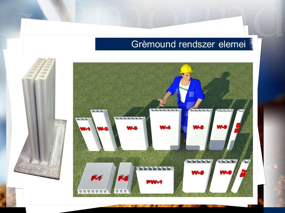 Grèmound rendszer elemei