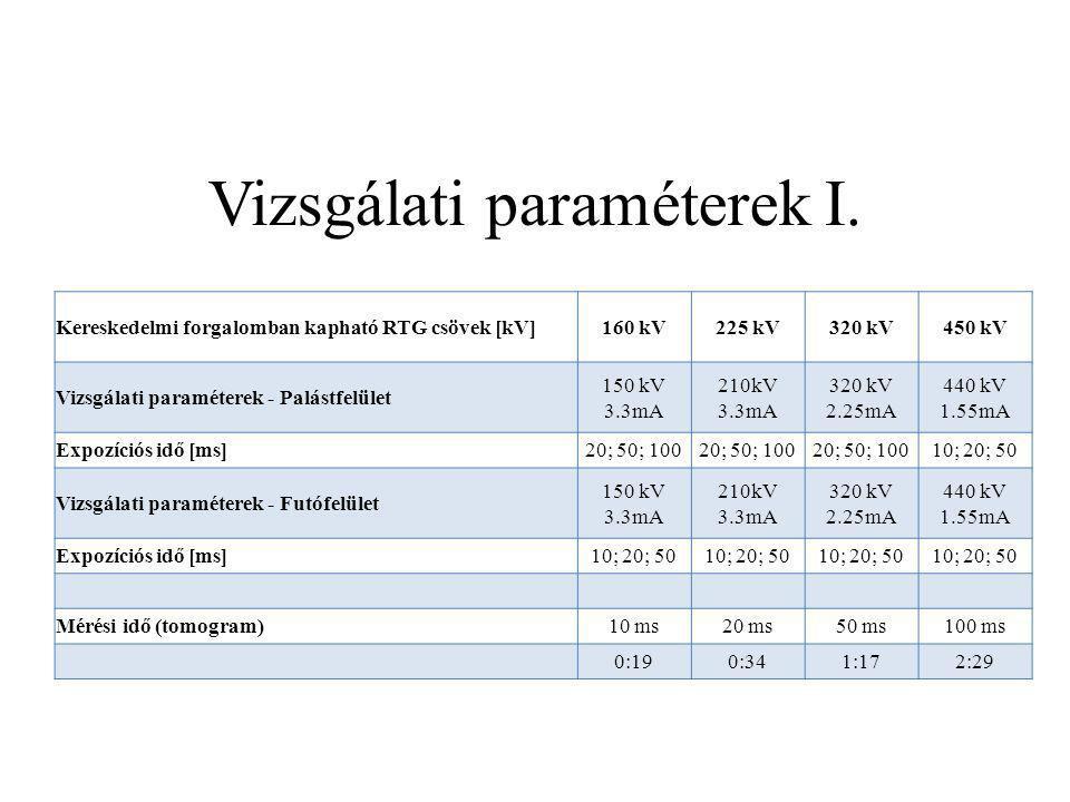 Vizsgálati paraméterek I. Kereskedelmi forgalomban kapható RTG csövek [kV]160 kV225 kV320 kV450 kV Vizsgálati paraméterek - Palástfelület 150 kV 3.3mA