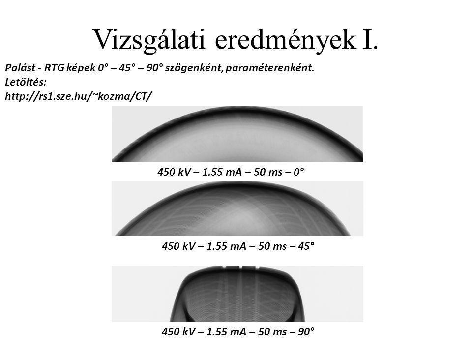 Vizsgálati eredmények I. Palást - RTG képek 0° – 45° – 90° szögenként, paraméterenként. Letöltés: http://rs1.sze.hu/~kozma/CT/ 450 kV – 1.55 mA – 50 m