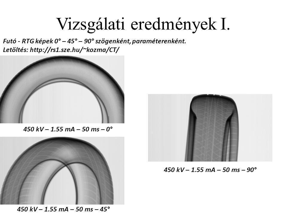 Vizsgálati eredmények I. Futó - RTG képek 0° – 45° – 90° szögenként, paraméterenként. Letöltés: http://rs1.sze.hu/~kozma/CT/ 450 kV – 1.55 mA – 50 ms