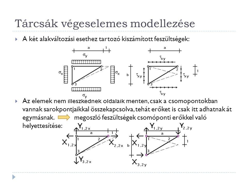  A két alakváltozási esethez tartozó kiszámított feszültségek:  Az elemek nem illeszkednek oldalaik mentén, csak a csomópontokban vannak sarokpontjaikkal összekapcsolva, tehát erőket is csak itt adhatnak át egymásnak.