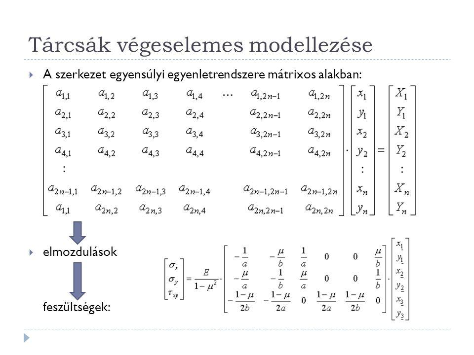 Tárcsák végeselemes modellezése  A szerkezet egyensúlyi egyenletrendszere mátrixos alakban:  elmozdulások feszültségek: