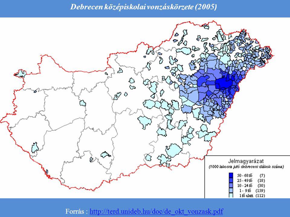 Debrecen középiskolai vonzáskörzete (2005 ) Forrás : http://terd.unideb.hu/doc/de_okt_vonzask.pdfhttp://terd.unideb.hu/doc/de_okt_vonzask.pdf